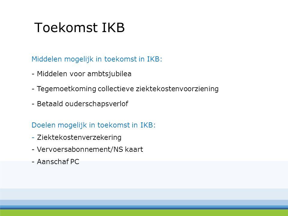 Toekomst IKB Middelen mogelijk in toekomst in IKB:
