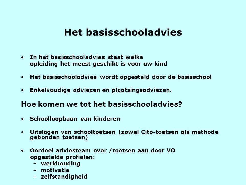 Het basisschooladvies