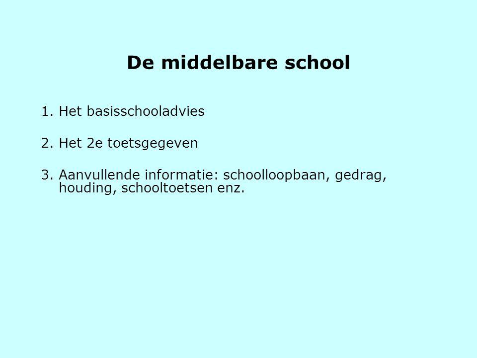 De middelbare school 1. Het basisschooladvies 2. Het 2e toetsgegeven