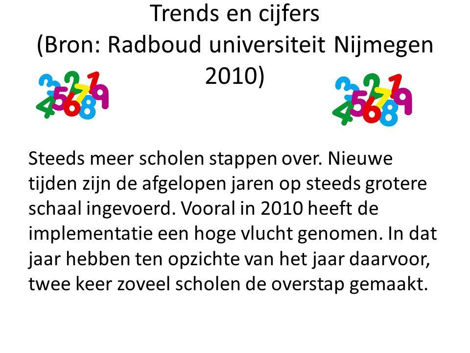 Trends en cijfers (Bron: Radboud universiteit Nijmegen 2010)