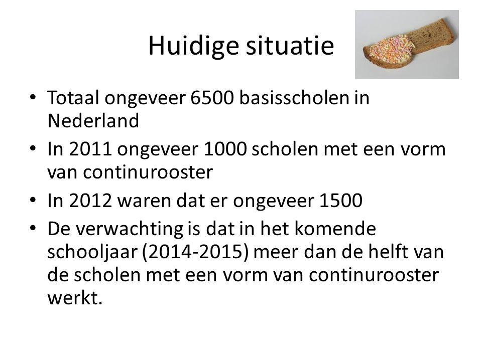 Huidige situatie Totaal ongeveer 6500 basisscholen in Nederland