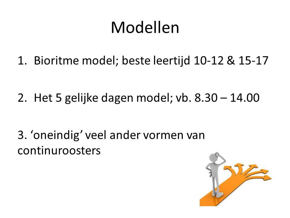 Modellen Bioritme model; beste leertijd 10-12 & 15-17