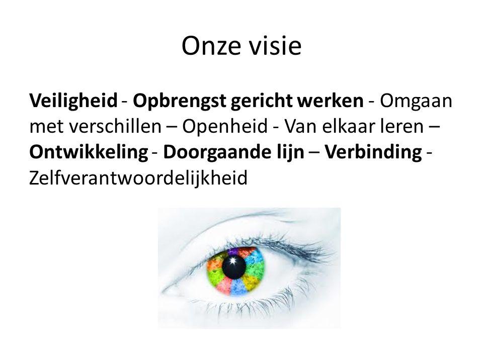 Onze visie