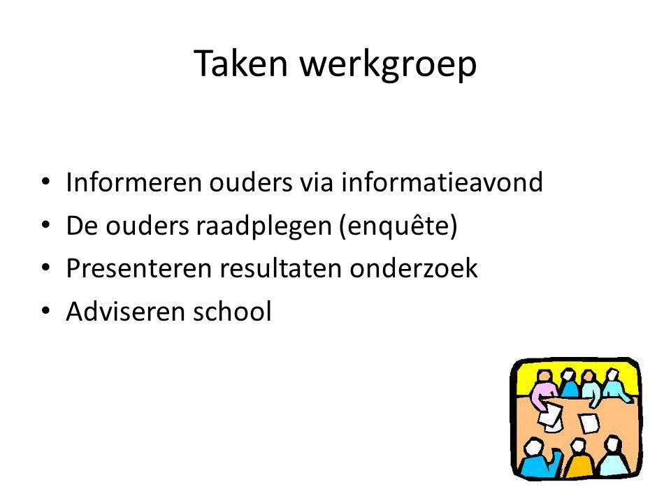 Taken werkgroep Informeren ouders via informatieavond