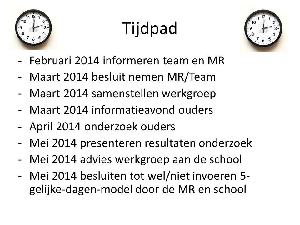 Tijdpad Februari 2014 informeren team en MR