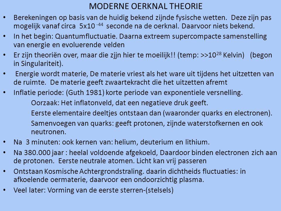 MODERNE OERKNAL THEORIE