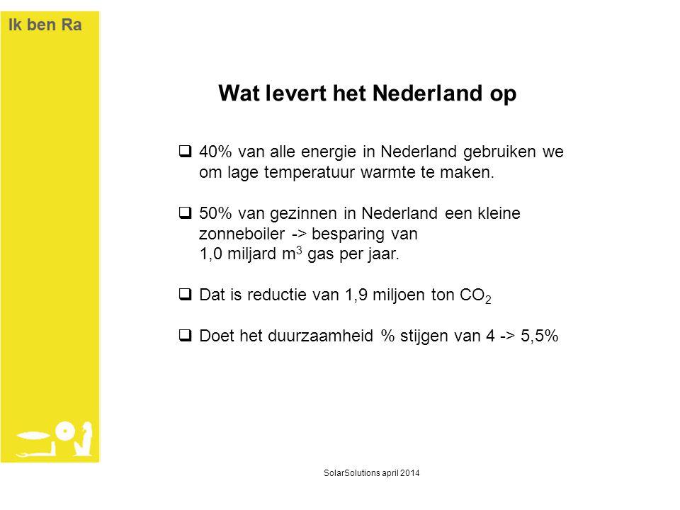 Wat levert het Nederland op