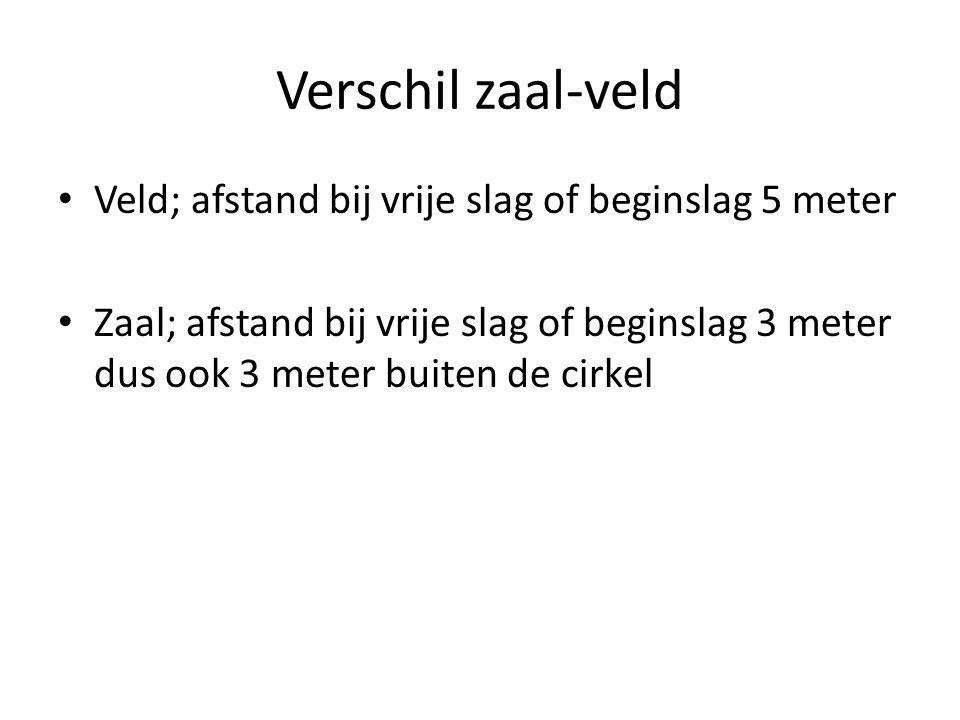 Verschil zaal-veld Veld; afstand bij vrije slag of beginslag 5 meter
