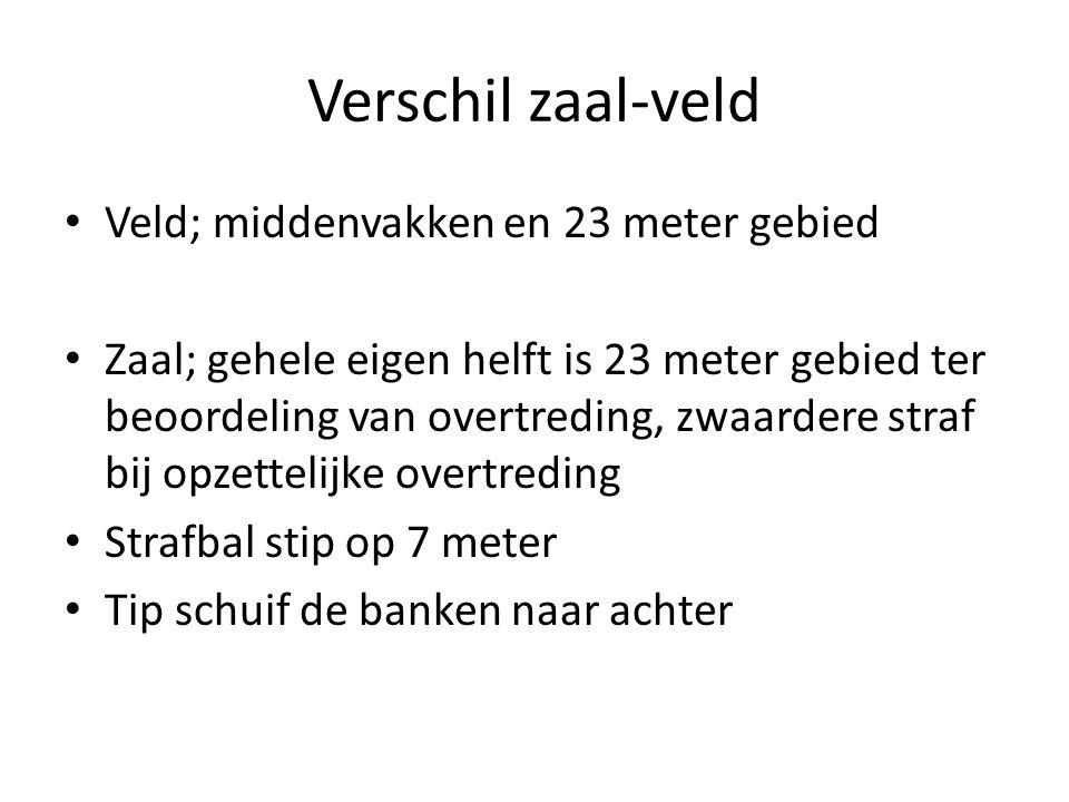 Verschil zaal-veld Veld; middenvakken en 23 meter gebied