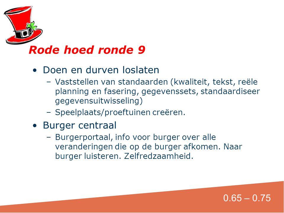 Rode hoed ronde 9 Doen en durven loslaten Burger centraal 0.65 – 0.75