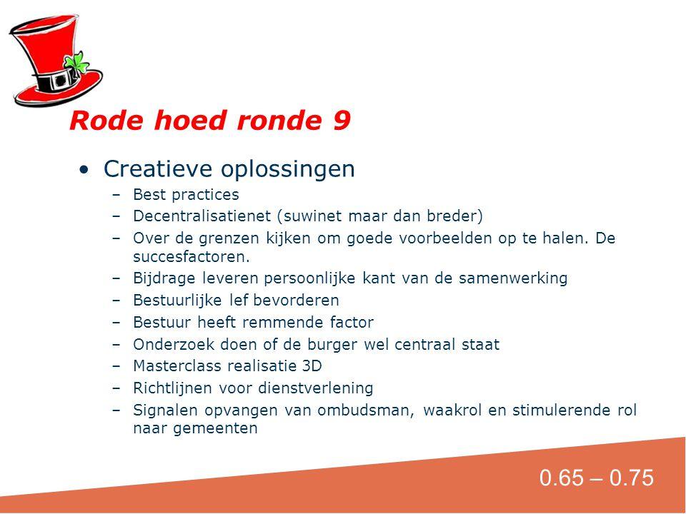 Rode hoed ronde 9 Creatieve oplossingen 0.65 – 0.75 Best practices