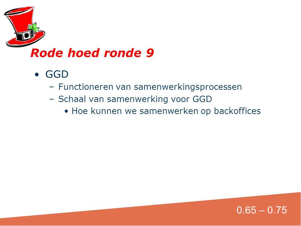 Rode hoed ronde 9 GGD. Functioneren van samenwerkingsprocessen. Schaal van samenwerking voor GGD.