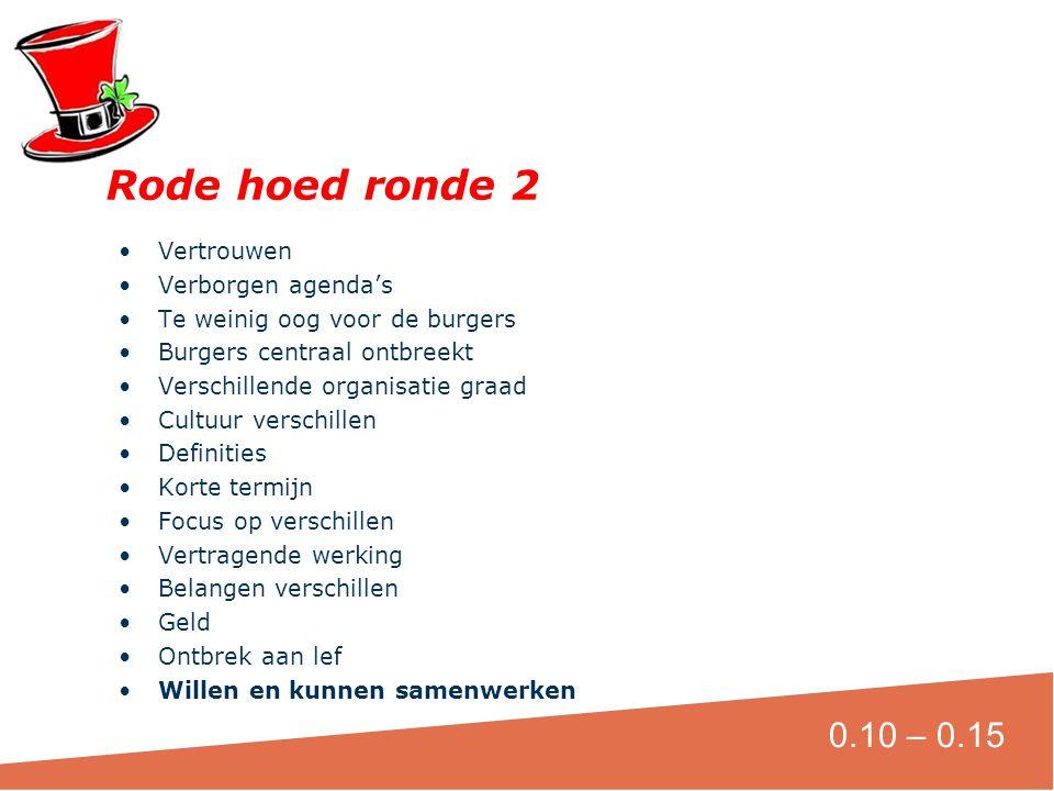 Rode hoed ronde 2 0.10 – 0.15 Vertrouwen Verborgen agenda's
