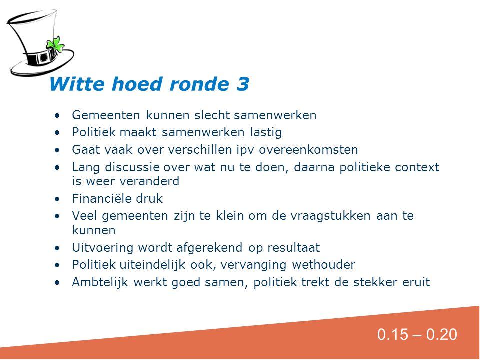 Witte hoed ronde 3 0.15 – 0.20 Gemeenten kunnen slecht samenwerken