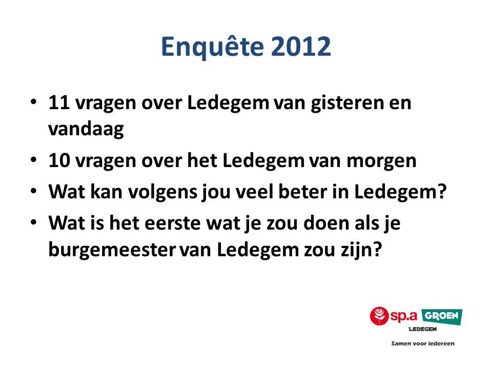 Enquête 2012 11 vragen over Ledegem van gisteren en vandaag