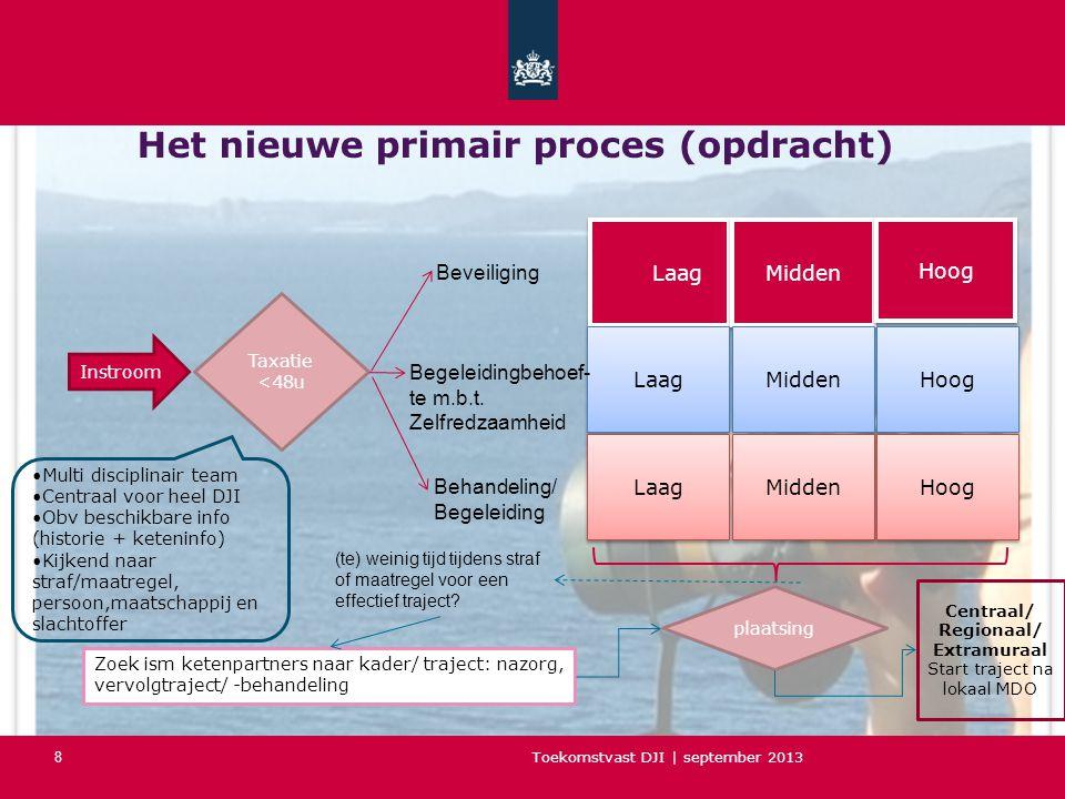 Het nieuwe primair proces (opdracht)