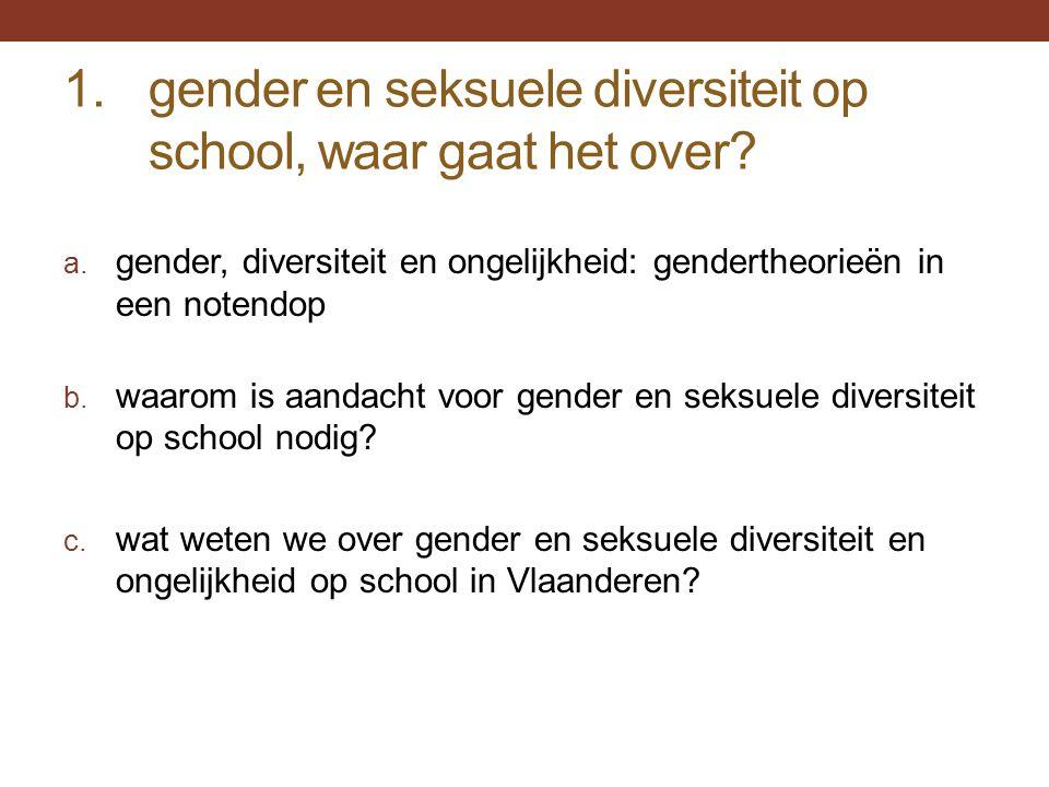 gender en seksuele diversiteit op school, waar gaat het over