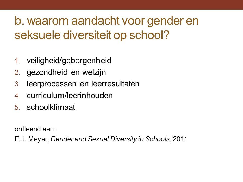 b. waarom aandacht voor gender en seksuele diversiteit op school