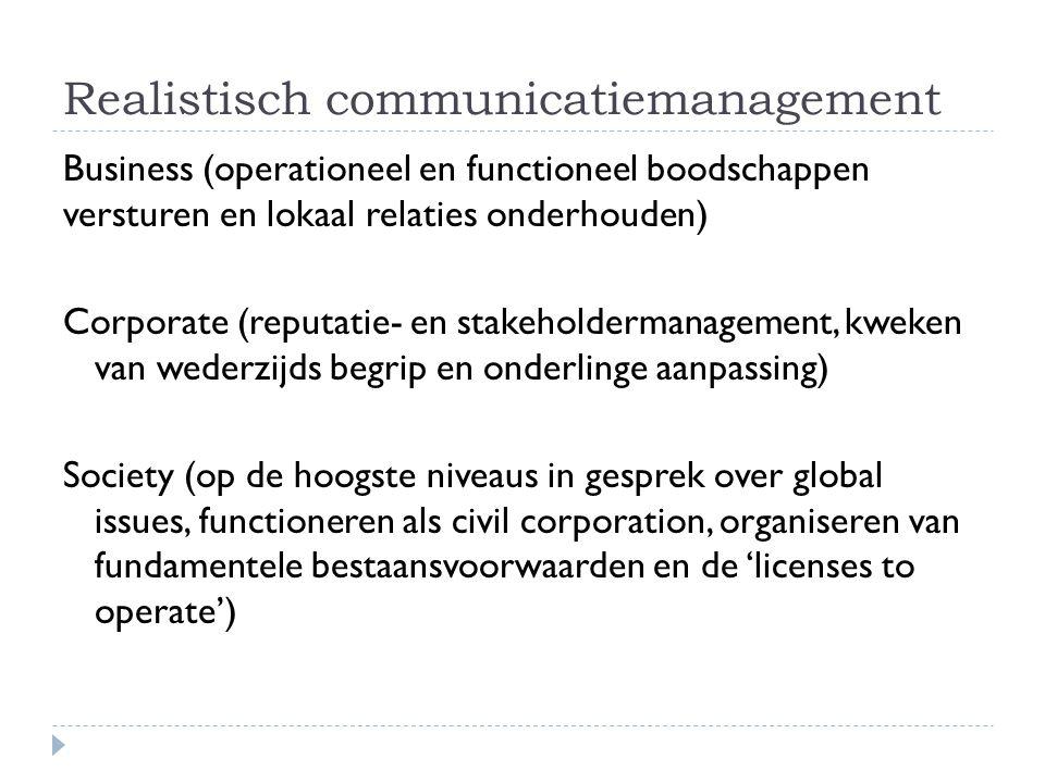 Realistisch communicatiemanagement