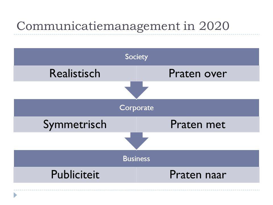 Communicatiemanagement in 2020