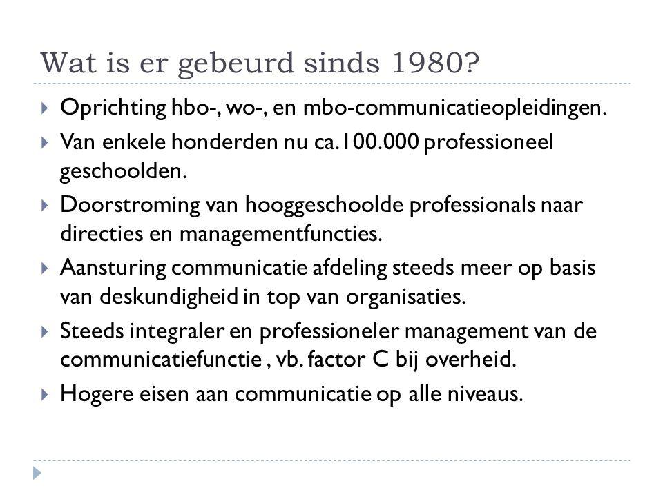 Wat is er gebeurd sinds 1980 Oprichting hbo-, wo-, en mbo-communicatieopleidingen. Van enkele honderden nu ca.100.000 professioneel geschoolden.