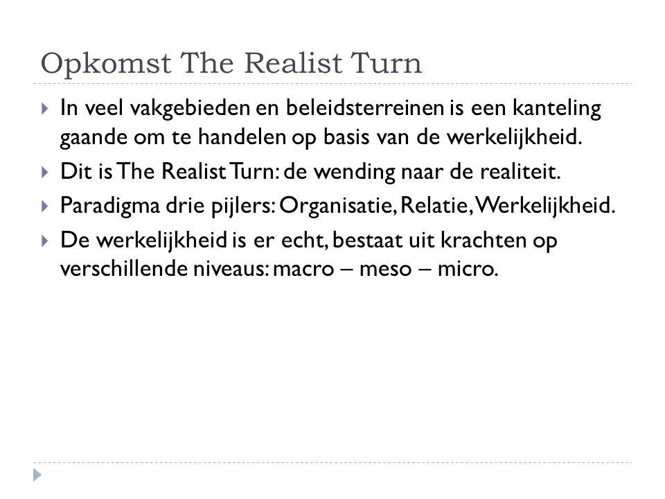 Opkomst The Realist Turn