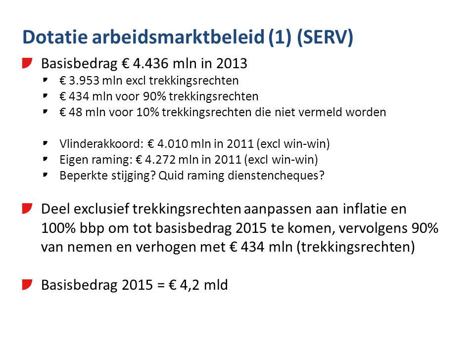 Dotatie arbeidsmarktbeleid (1) (SERV)