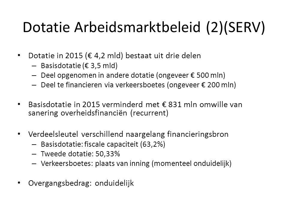 Dotatie Arbeidsmarktbeleid (2)(SERV)