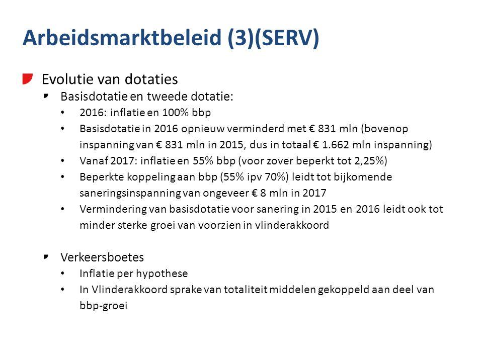 Arbeidsmarktbeleid (3)(SERV)