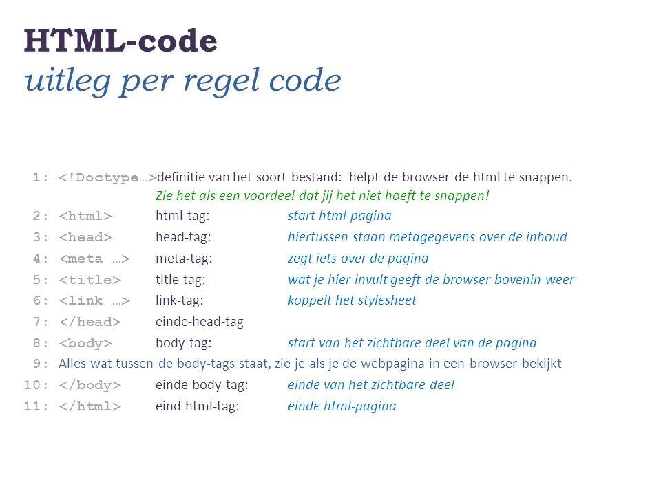 HTML-code uitleg per regel code