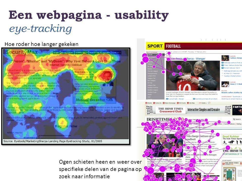 Een webpagina - usability eye-tracking