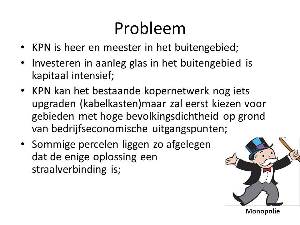 Probleem KPN is heer en meester in het buitengebied;