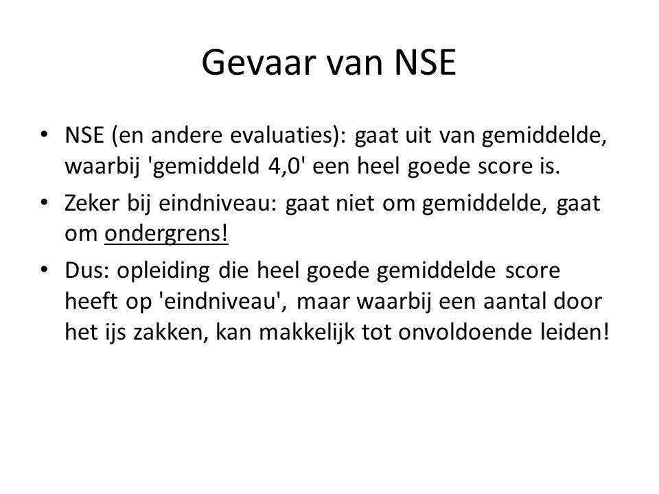 Gevaar van NSE NSE (en andere evaluaties): gaat uit van gemiddelde, waarbij gemiddeld 4,0 een heel goede score is.