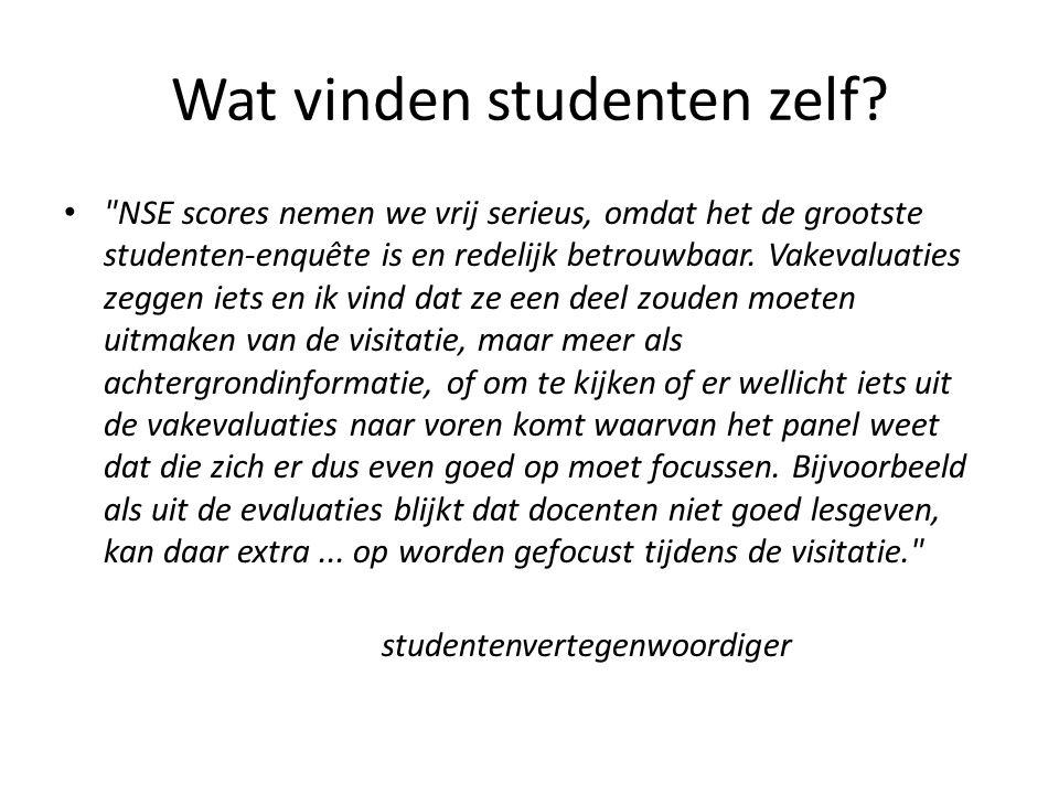 Wat vinden studenten zelf