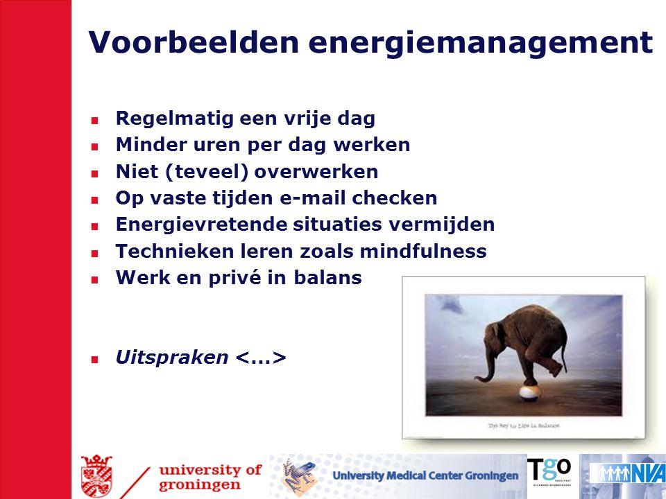 Voorbeelden energiemanagement