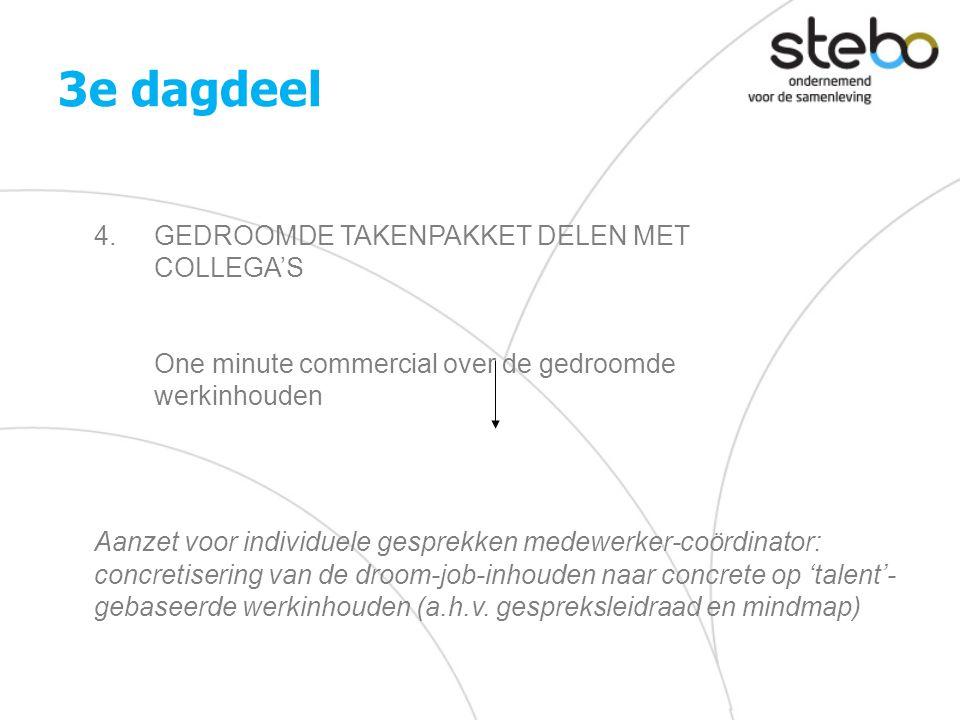 1 3e dagdeel. 4. GEDROOMDE TAKENPAKKET DELEN MET COLLEGA'S. One minute commercial over de gedroomde werkinhouden.