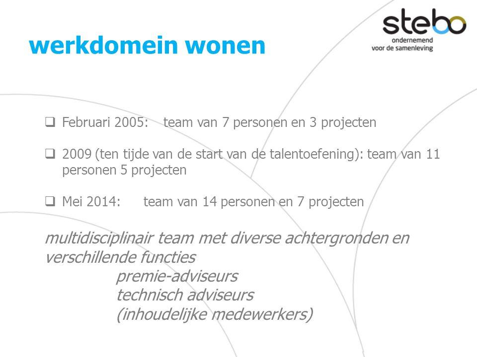 1 werkdomein wonen. Februari 2005: team van 7 personen en 3 projecten.