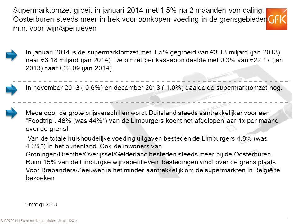 Supermarktomzet groeit in januari 2014 met 1