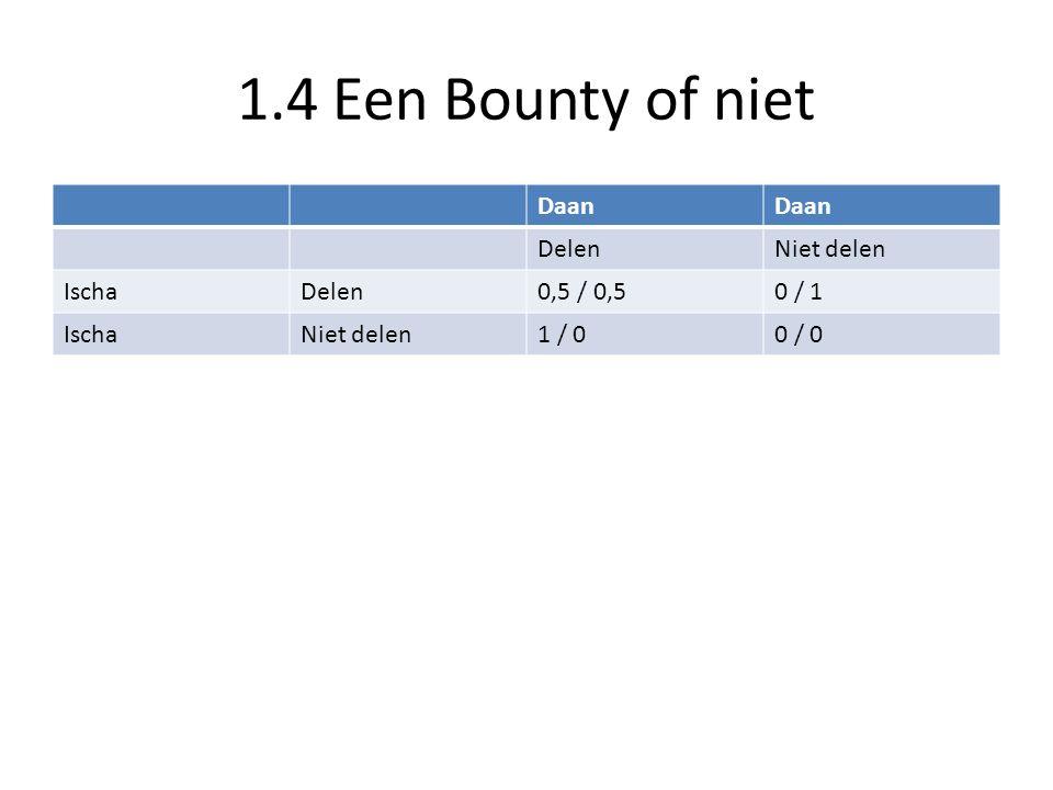 1.4 Een Bounty of niet Daan Delen Niet delen Ischa 0,5 / 0,5 0 / 1