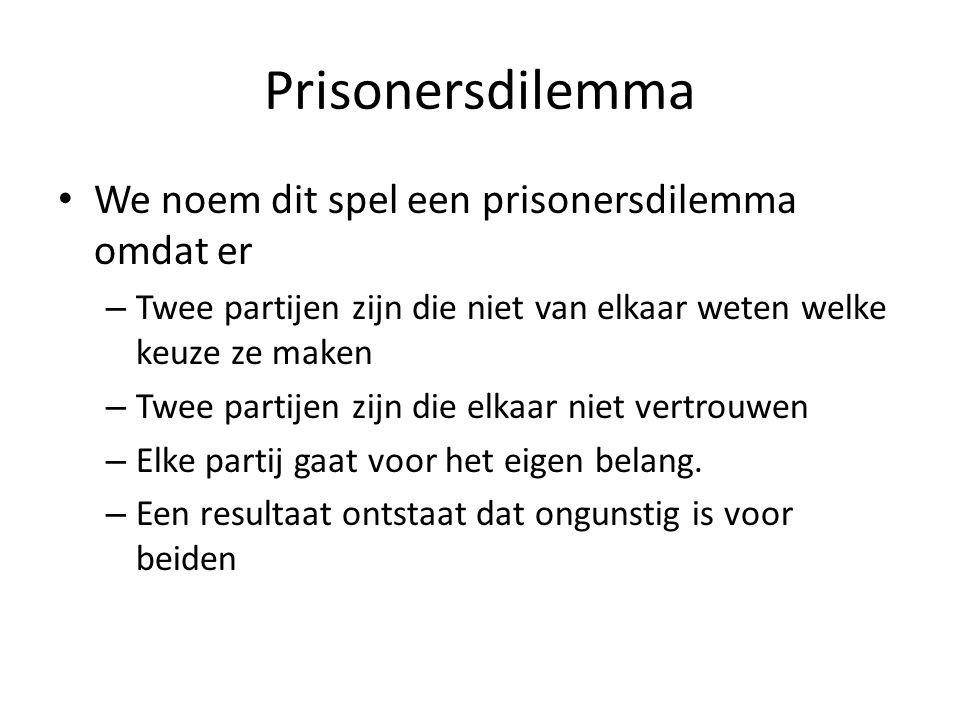 Prisonersdilemma We noem dit spel een prisonersdilemma omdat er