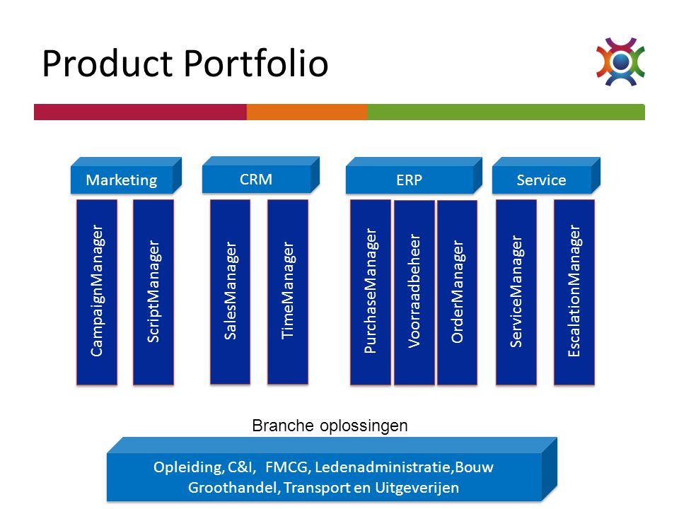 Product Portfolio Marketing CRM ERP Service CampaignManager