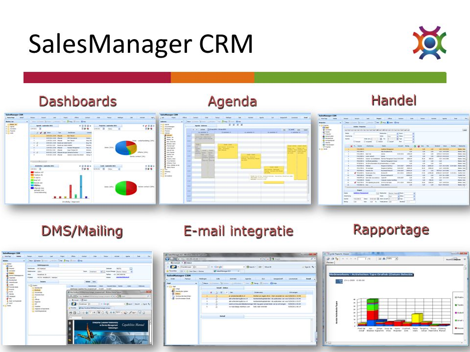 SalesManager CRM Dashboards Agenda Handel DMS/Mailing