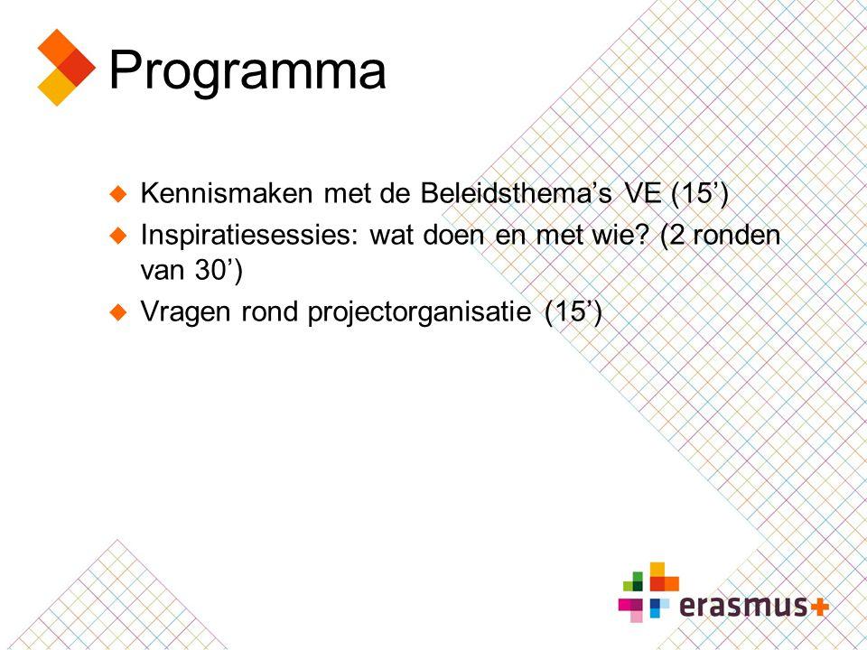 Programma Kennismaken met de Beleidsthema's VE (15')