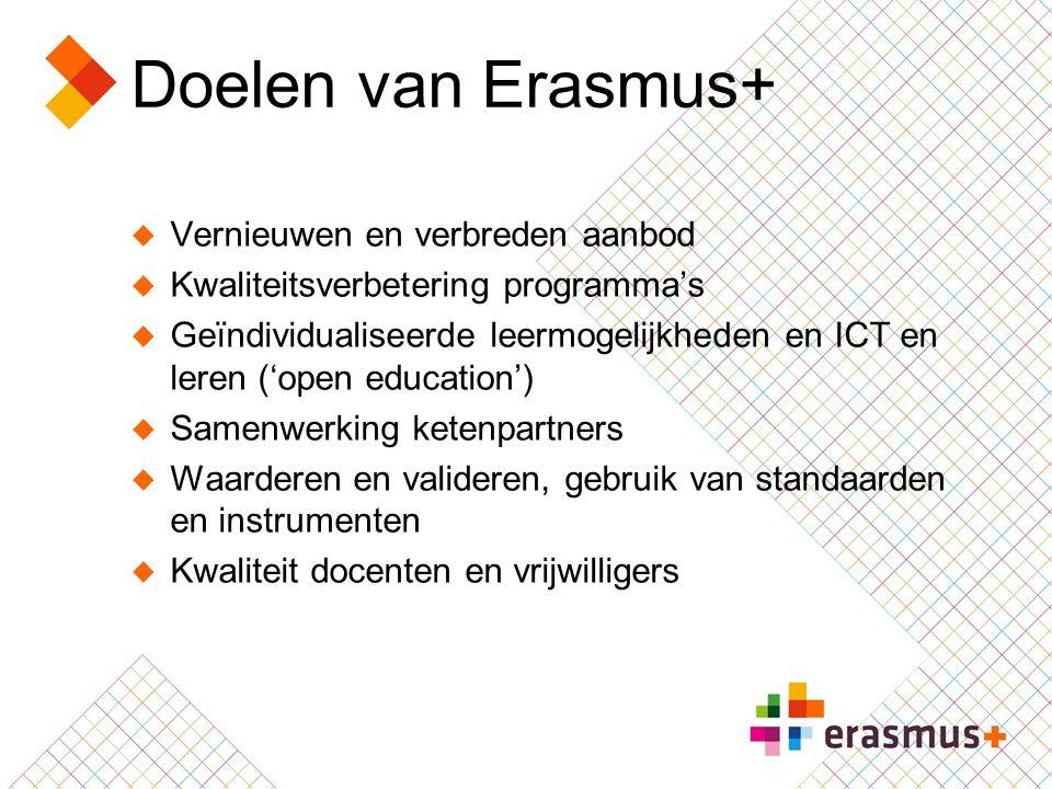Doelen van Erasmus+ Vernieuwen en verbreden aanbod