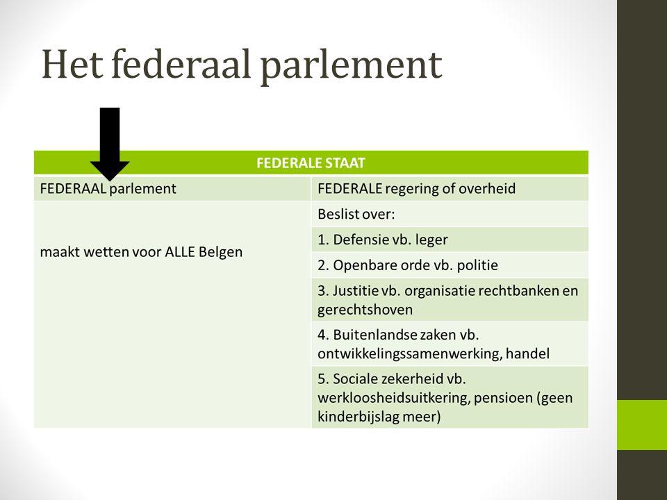 Het federaal parlement