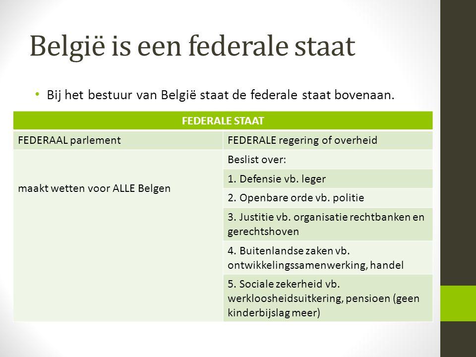 België is een federale staat