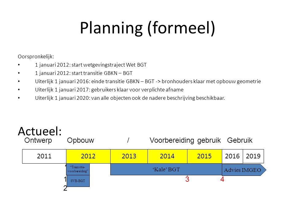 Planning (formeel) Actueel: Ontwerp Opbouw / Voorbereiding gebruik