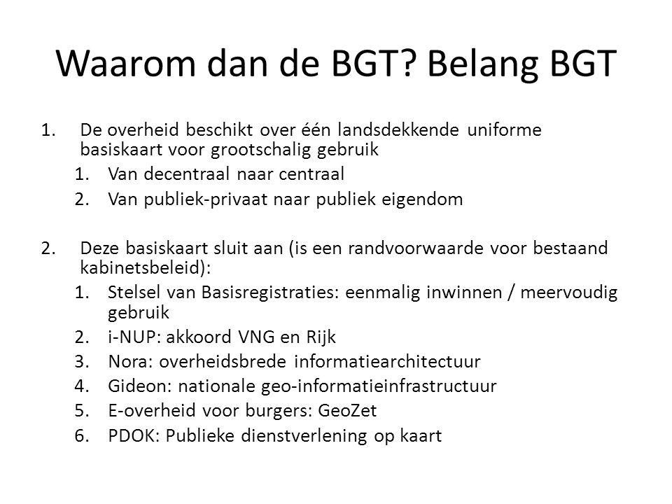 Waarom dan de BGT Belang BGT