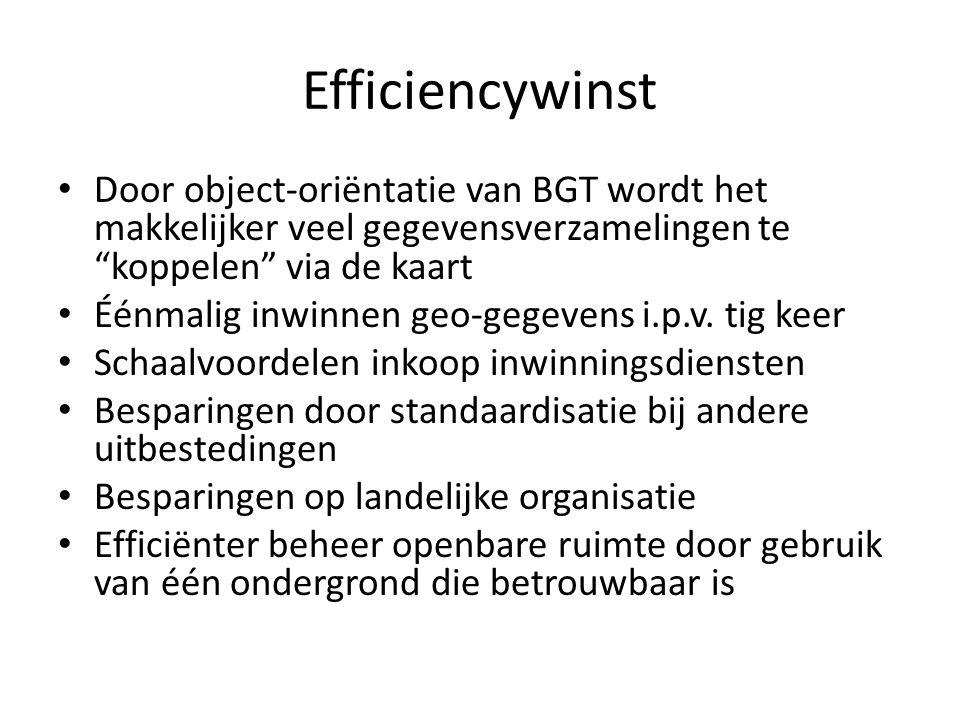 Efficiencywinst Door object-oriëntatie van BGT wordt het makkelijker veel gegevensverzamelingen te koppelen via de kaart.