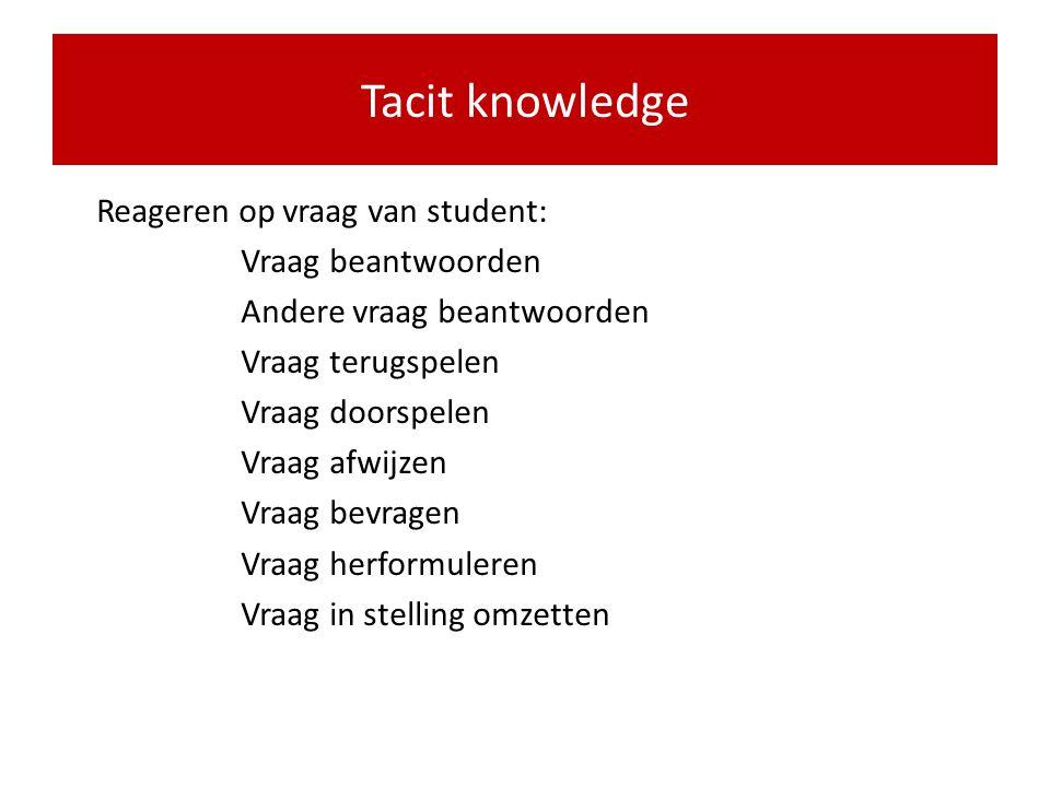 Tacit knowledge Reageren op vraag van student: Vraag beantwoorden